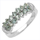 0.84CTW Genuine Aquamarine .925 Sterling Silver Ring